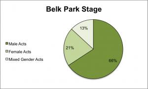 19 belk park